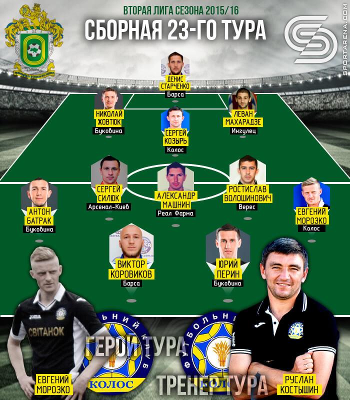UPL-2-23