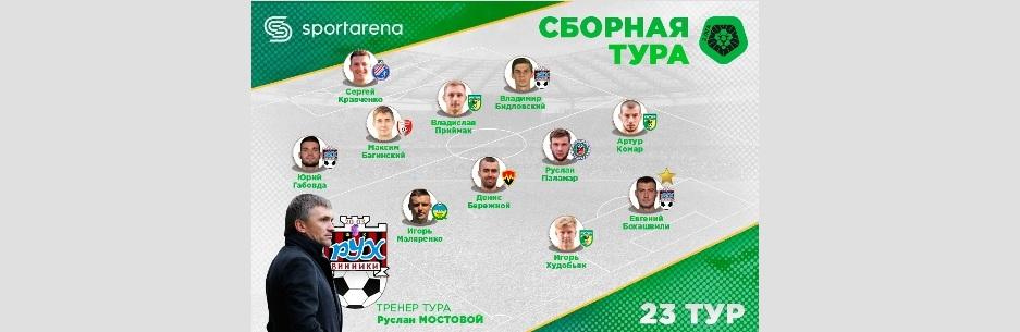 sport_arena_sb_2017_tur_23_w937